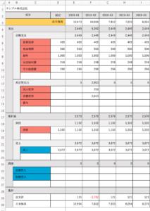 社長の管理会計道 資金繰り表 エクセル テンプレート