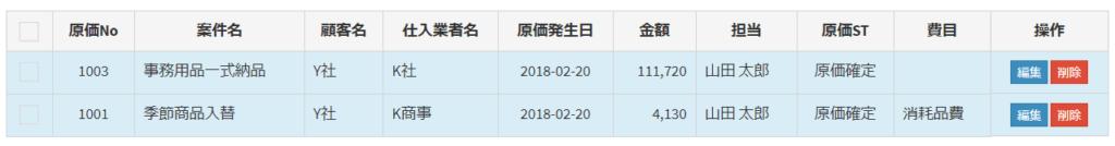 ダッシュボード 原価伝票枚数