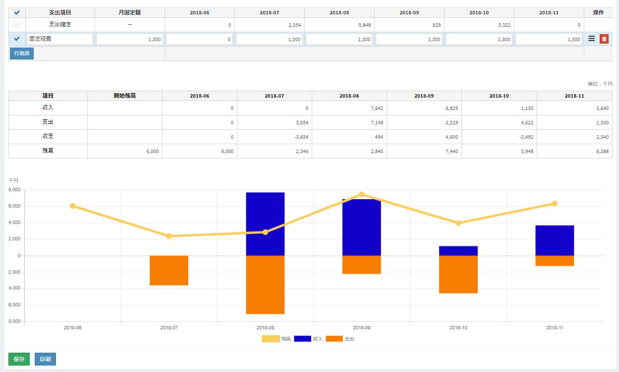 収益管理クラウド 資金繰り表β版