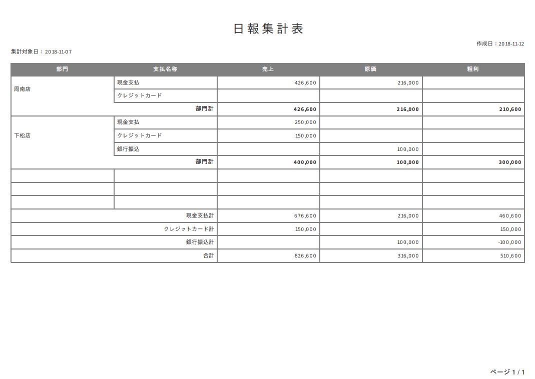 粗利管理クラウド 日報集計表_印刷