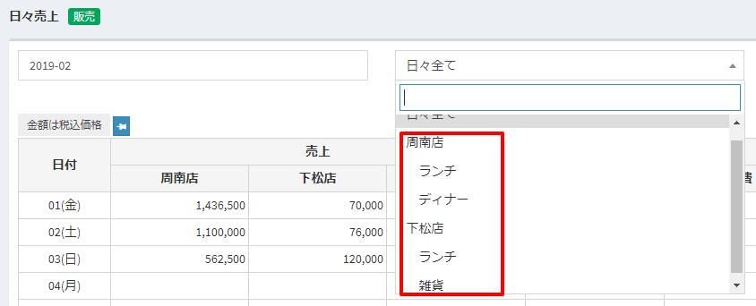 部門_日々売上2