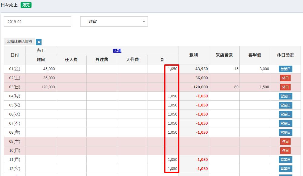 粗利管理クラウド 日々売上_原価_全日