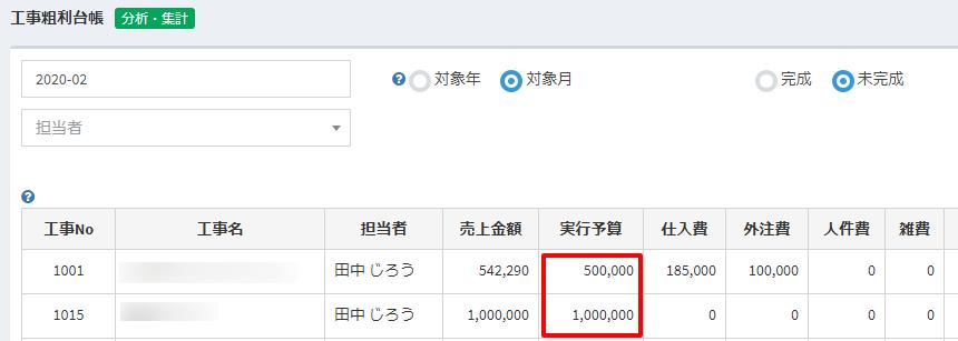 台帳_実行予算