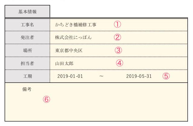 工事台帳の基本情報